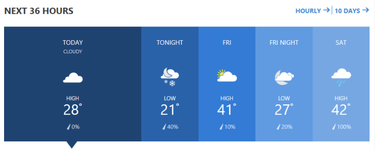 Weather 0307.PNG